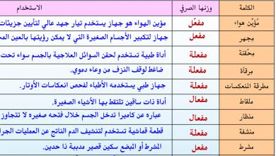 صورة حل درس اسم الآلة لغة عربية للصف الحادي عشر الفصل الأول
