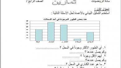 صورة تمارين على التمثيل البياني في الرياضيات للصف الرابع الفصل الأول