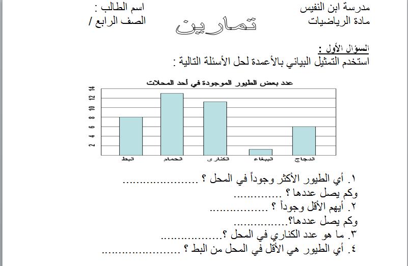 التمثيل البياتى فى الرياضيات