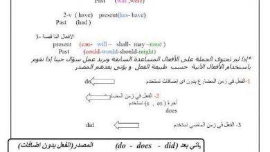 صورة طريقة صياغة السؤال فى اللغة إلانجليزية للصف الثاني عشر الفصل الثاني