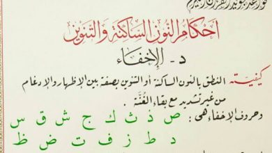 صورة ورقة عمل عن أحكام النون الساكنة والتنوين في التربية الإسلامية للصف السادس