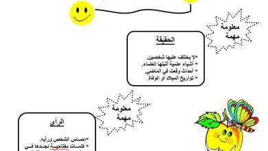 صورة ورقة عمل عن درس الحقيقة والرأي للصف الثالث
