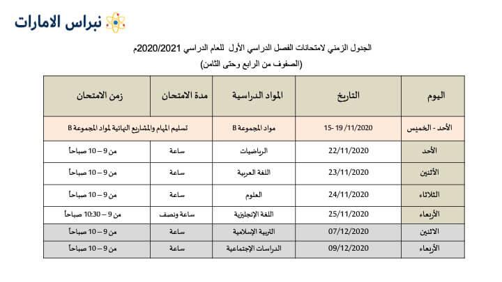 جدول من الصف الرابع حتى الثامن